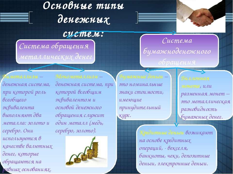 Основные типы денежных систем: Система обращения металлических денег Биметалл...