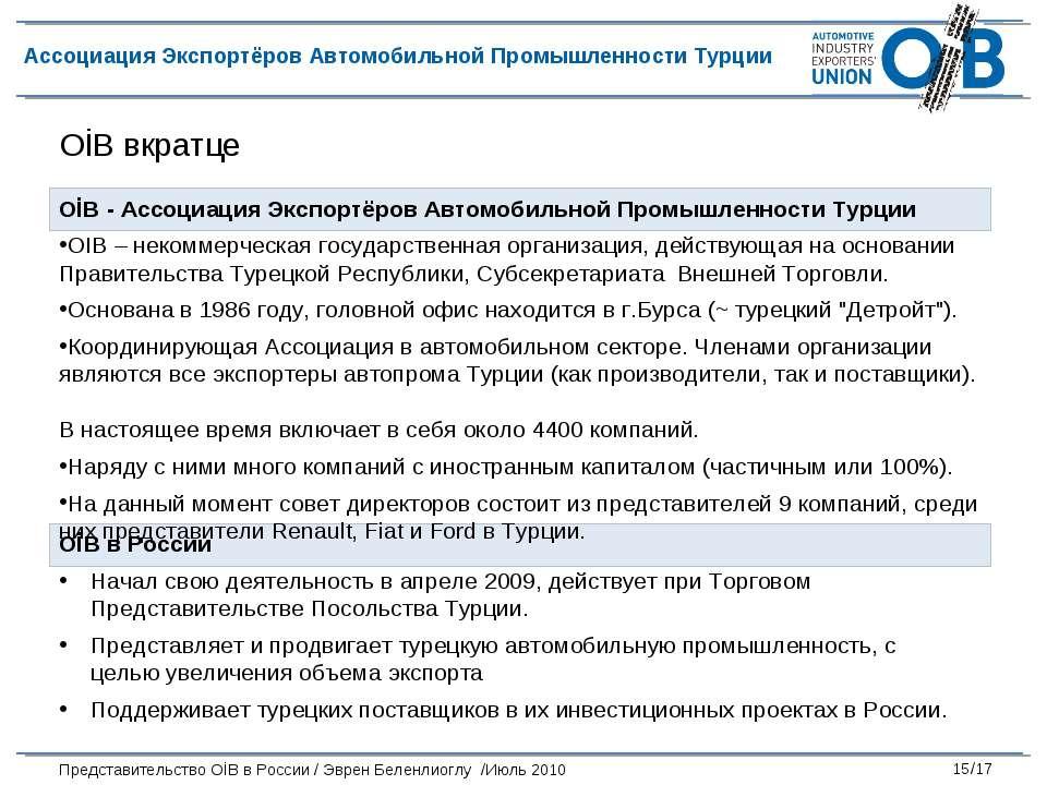OİB - Ассоциация Экспортёров Автомобильной Промышленности Турции OIB – некомм...