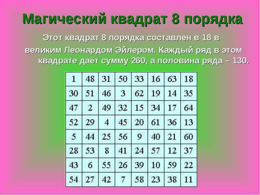 Этот квадрат 8 порядка составлен в 18 в великим Леонардом Эйлером. Каждый ряд...