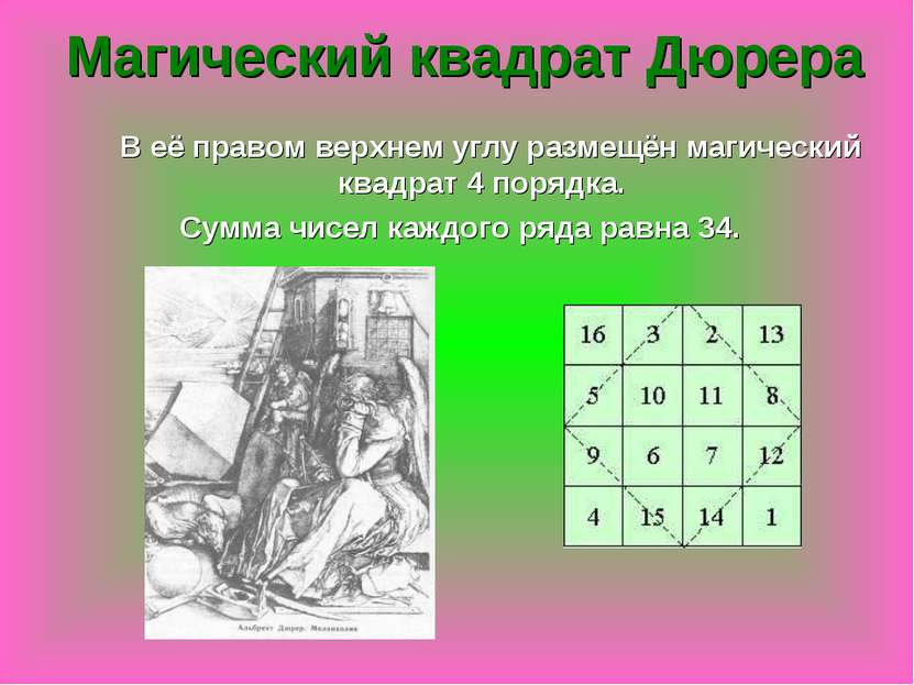 В её правом верхнем углу размещён магический квадрат 4 порядка. Сумма чисел к...