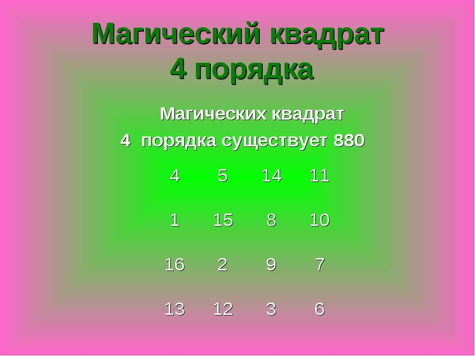 Магических квадрат 4 порядка существует 880 Магический квадрат 4 порядка 4 5 ...
