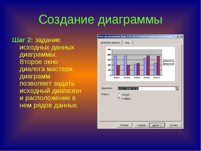 Создание диаграммы Шаг 2: задание исходных данных диаграммы. Второе окно диал...