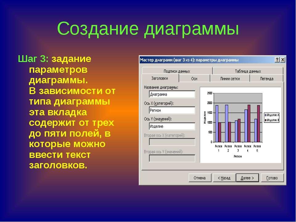 Создание диаграммы Шаг 3: задание параметров диаграммы. В зависимости от типа...