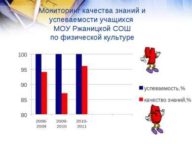 Мониторинг качества знаний и успеваемости учащихся МОУ Ржаницкой СОШ по физич...