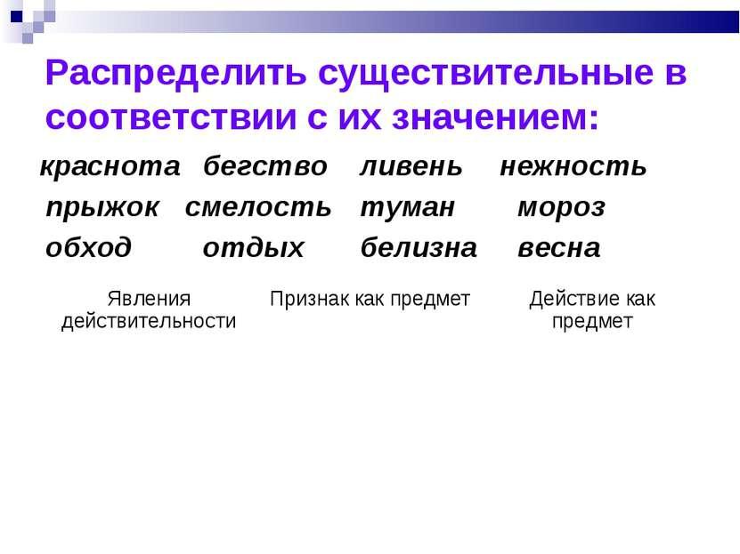 Распределить существительные в соответствии с их значением: бегство ливень не...