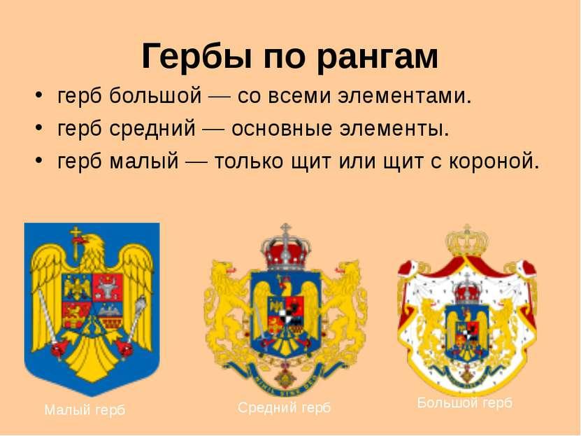 Гербы по рангам герб большой— со всеми элементами. герб средний— основные э...