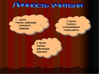 группа Учителя, требующие усиленного внимания 3. группа Учителя, работающие т...