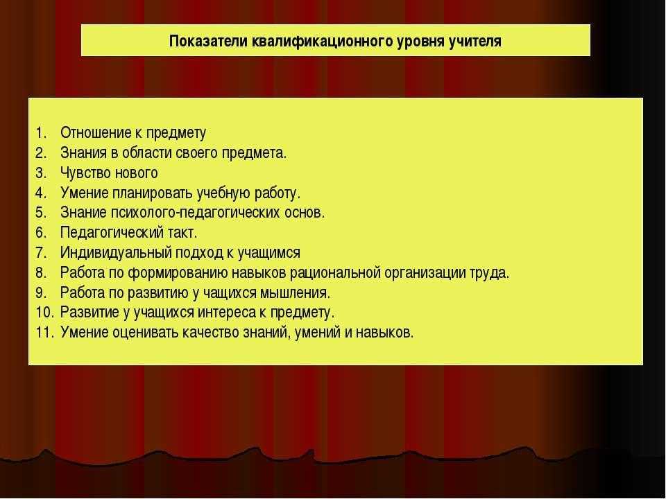 Показатели квалификационного уровня учителя Отношение к предмету Знания в обл...