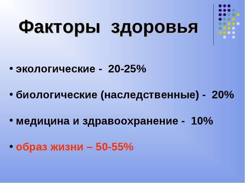 Факторы здоровья экологические - 20-25% биологические (наследственные) - 20% ...