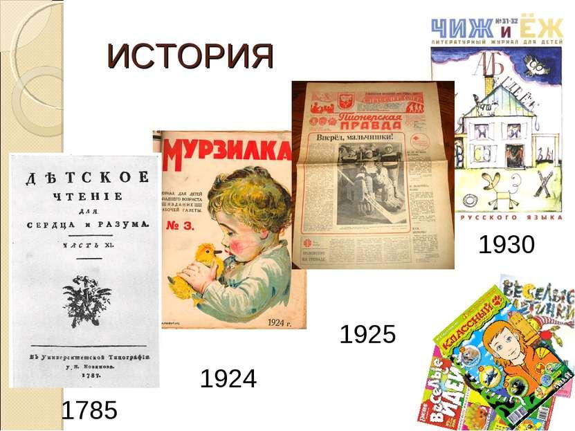 ИСТОРИЯ 1924 1930 1925 1785