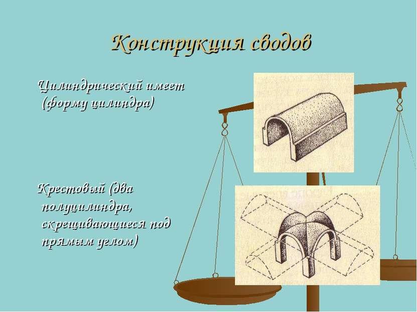 Конструкция сводов Цилиндрический имеет (форму цилиндра) Крестовый (два полуц...