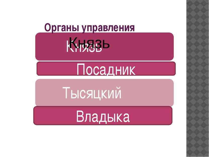 Органы управления Посадник Владыка
