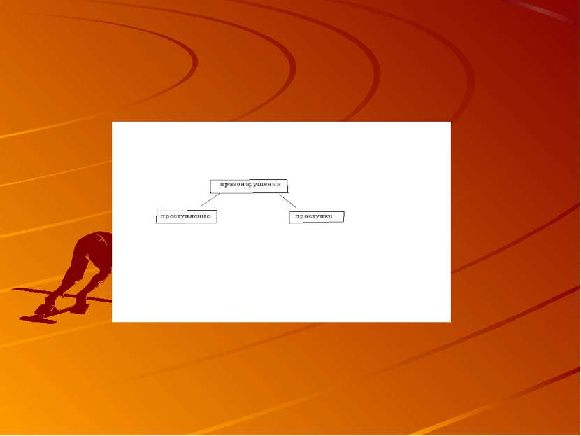 Правоотношения презентацию правонарушения и по теме