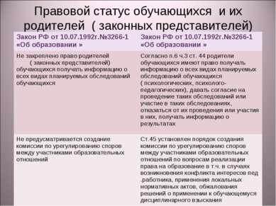 Правовой статус обучающихся и их родителей ( законных представителей) Закон Р...