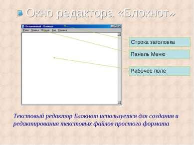 Окно редактора «Блокнот» Строка заголовка Панель Меню Текстовый редактор Блок...
