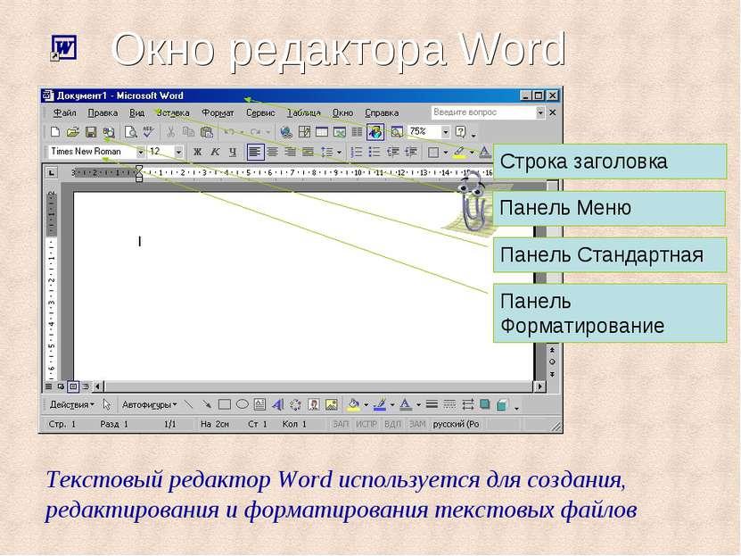 Окно редактора Word Строка заголовка Панель Меню Панель Стандартная Панель Фо...