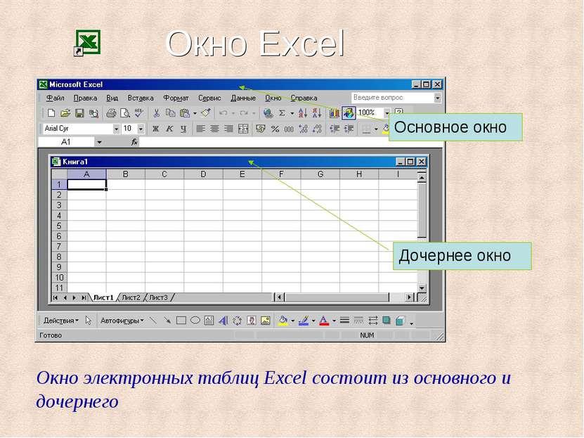 Окно Excel Окно электронных таблиц Excel состоит из основного и дочернего Осн...