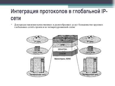 Интеграция протоколов в глобальной IP-сети Для предоставления качественных и ...