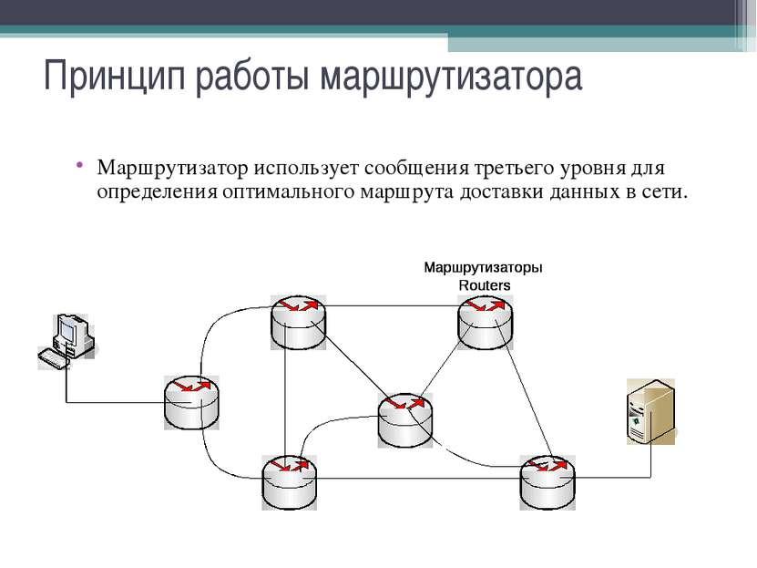 Принцип работы маршрутизатора Маршрутизатор использует сообщения третьего уро...