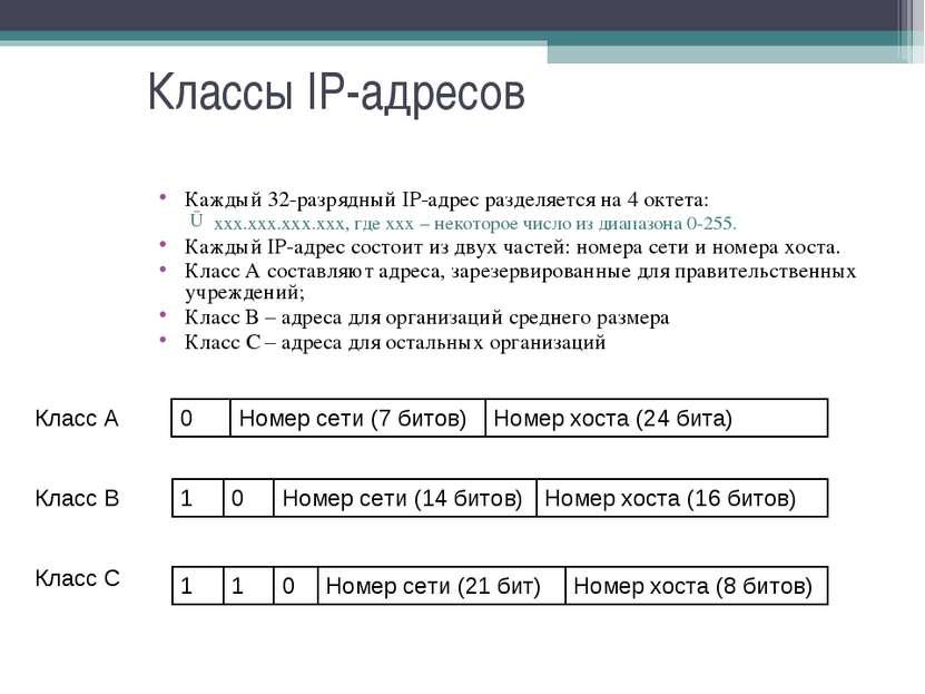 Классы IP-адресов Каждый 32-разрядный IP-адрес разделяется на 4 октета: xxx.x...