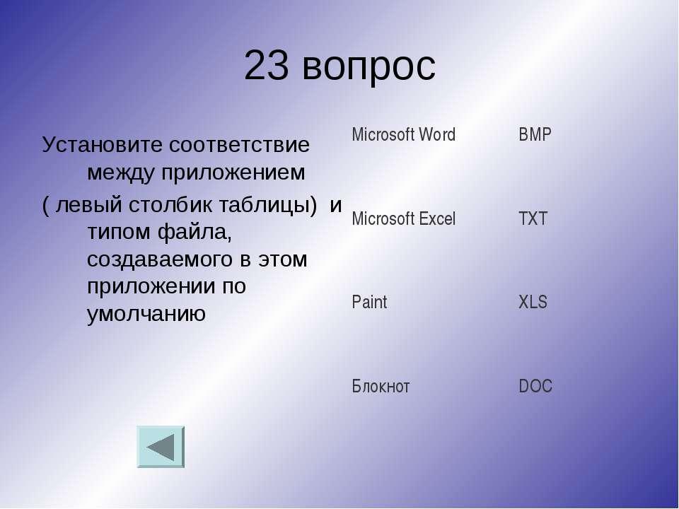 23 вопрос Установите соответствие между приложением ( левый столбик таблицы)...