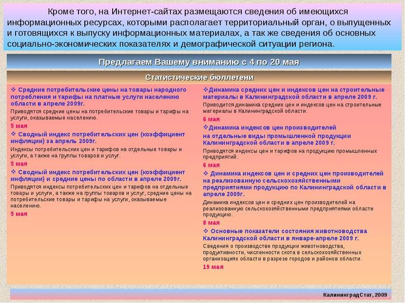 Кроме того, на Интернет-сайтах размещаются сведения об имеющихся информационн...