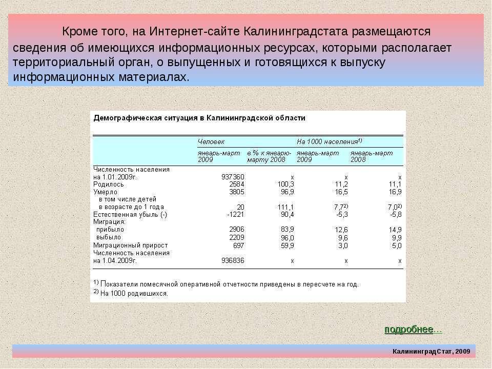 Кроме того, на Интернет-сайте Калининградстата размещаются сведения об имеющи...