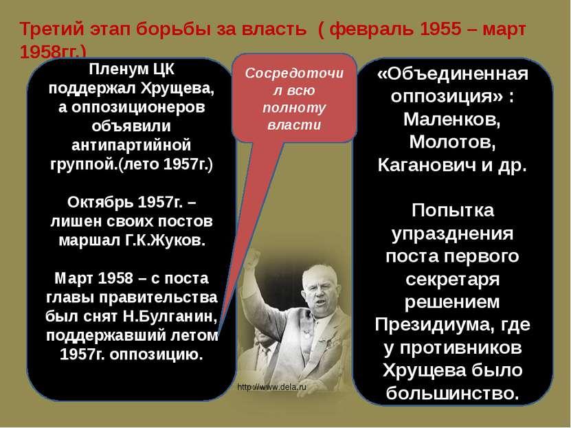 Третий этап борьбы за власть ( февраль 1955 – март 1958гг.) «Объединенная опп...