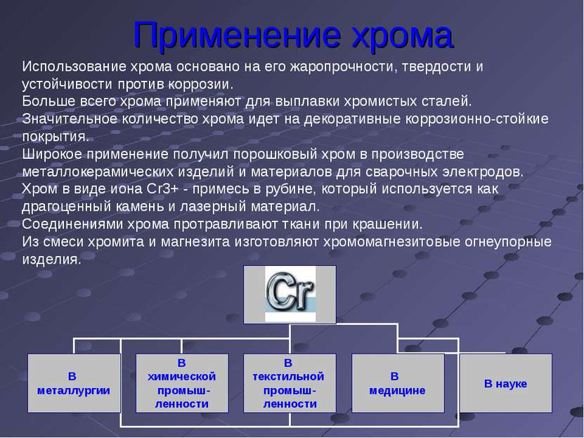 Применение хрома Использование хрома основано на его жаропрочности, твердости...