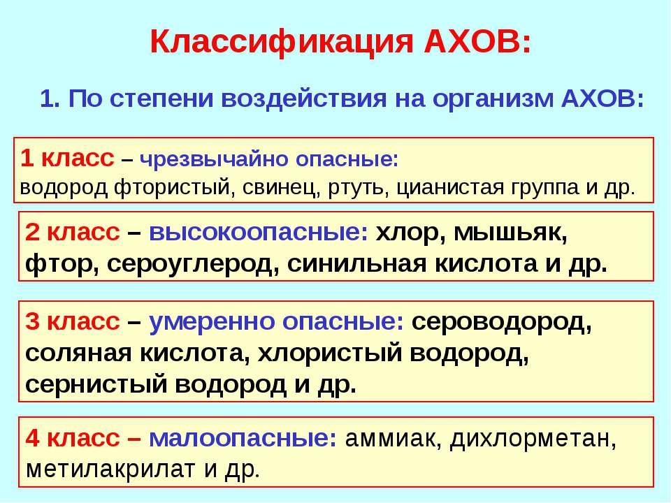 Классификация АХОВ: 1. По степени воздействия на организм АХОВ: 1 класс – чре...