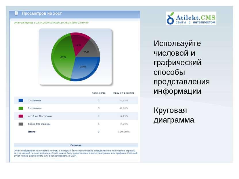 Используйте числовой и графический способы представления информации Круговая ...