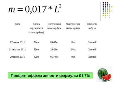 Процент эффективности формулы 91,7% Дата Длина окружности (талия арбуза) Полу...