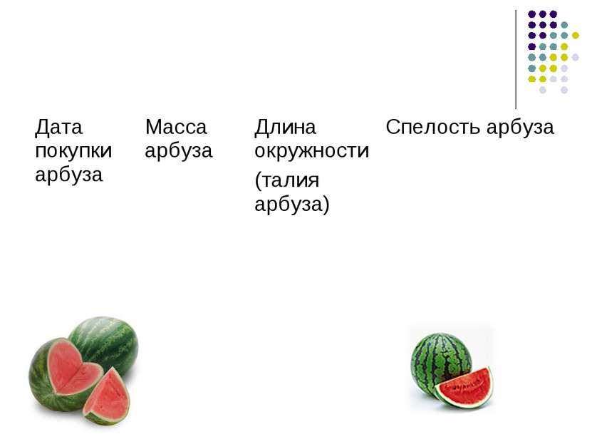 Дата покупки арбуза Масса арбуза Длина окружности (талия арбуза) Спелость арбуза