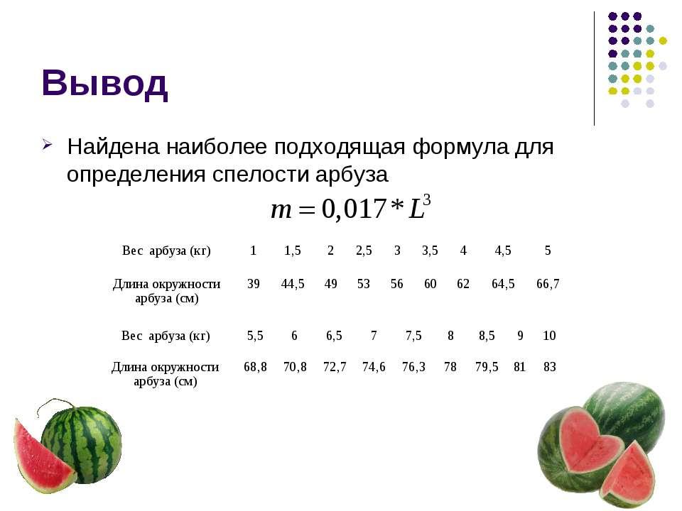 Вывод Найдена наиболее подходящая формула для определения спелости арбуза Вес...