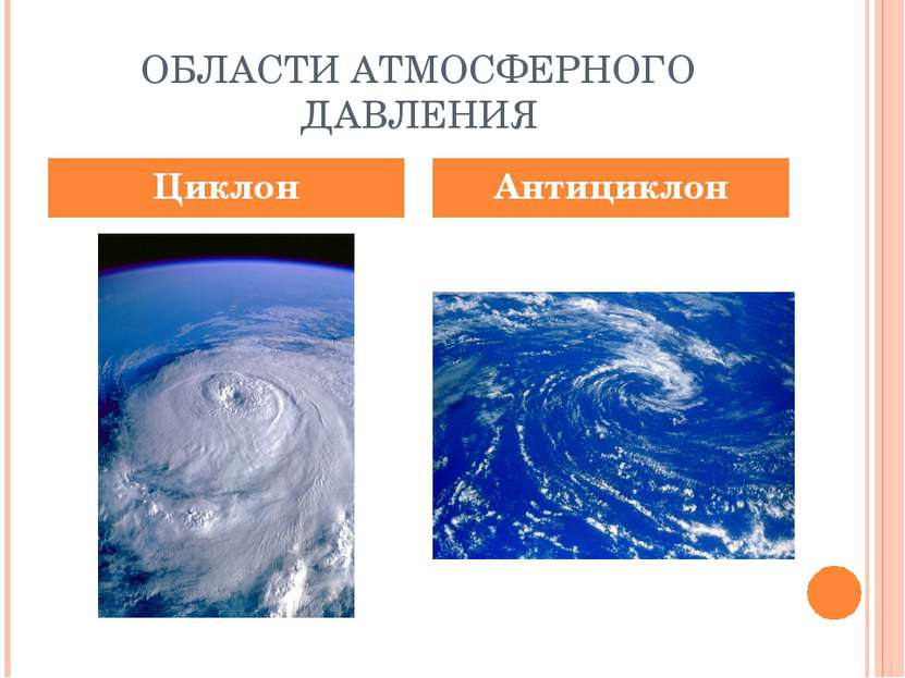 ОБЛАСТИ АТМОСФЕРНОГО ДАВЛЕНИЯ Циклон Антициклон