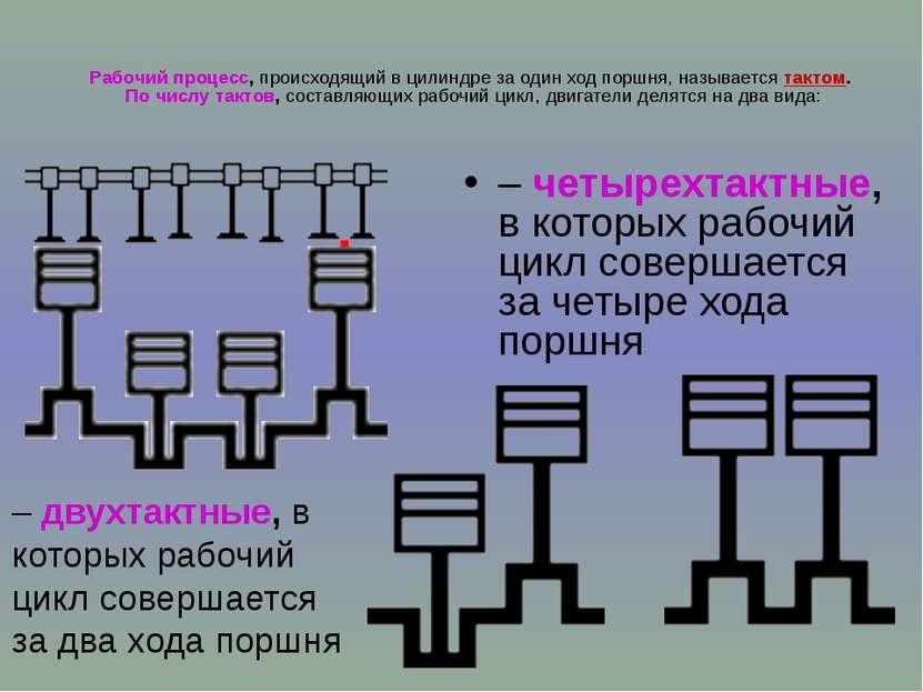 Рабочий процесс, происходящий в цилиндре за один ход поршня, называется такто...