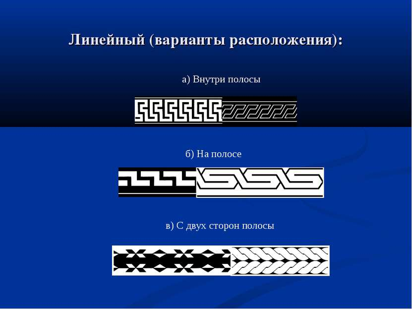 а) Внутри полосы б) На полосе в) С двух сторон полосы Линейный (варианты расп...