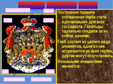 Постепенно правила составления герба стали одинаковыми для всех государств. Г...