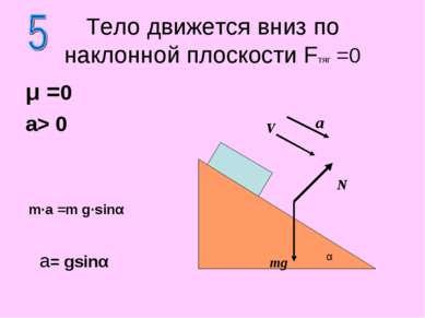 μ =0 a> 0 Тело движется вниз по наклонной плоскости Fтяг =0 N mg a= gsinα m·a...