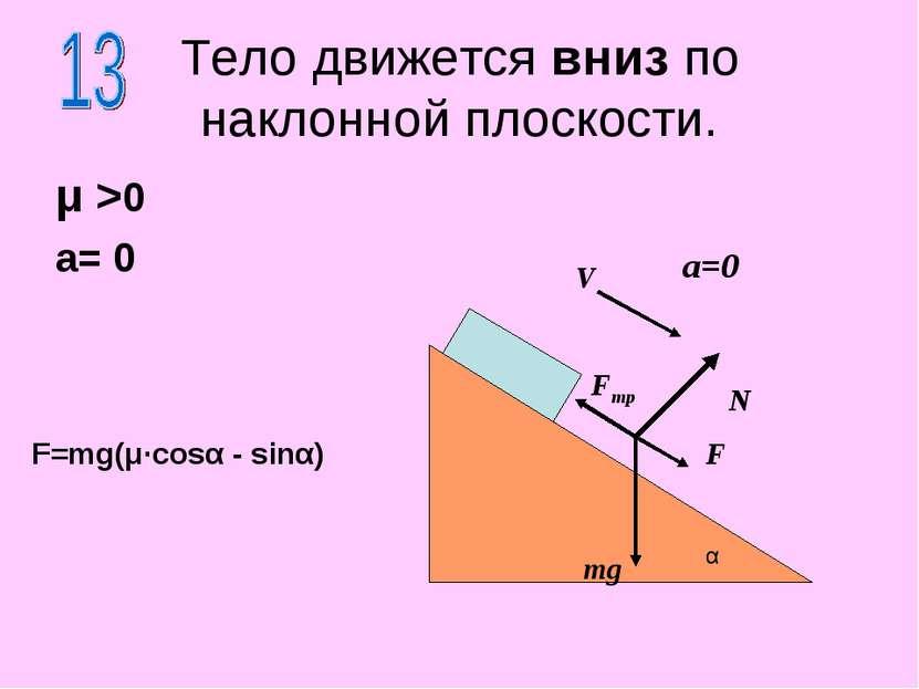 Тело движется вниз по наклонной плоскости. μ >0 a= 0 N mg α a=0 V F Fтр F=mg(...