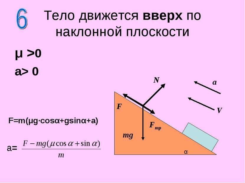 μ >0 a> 0 Тело движется вверх по наклонной плоскости N F mg F=m(μg·cosα+gsinα...