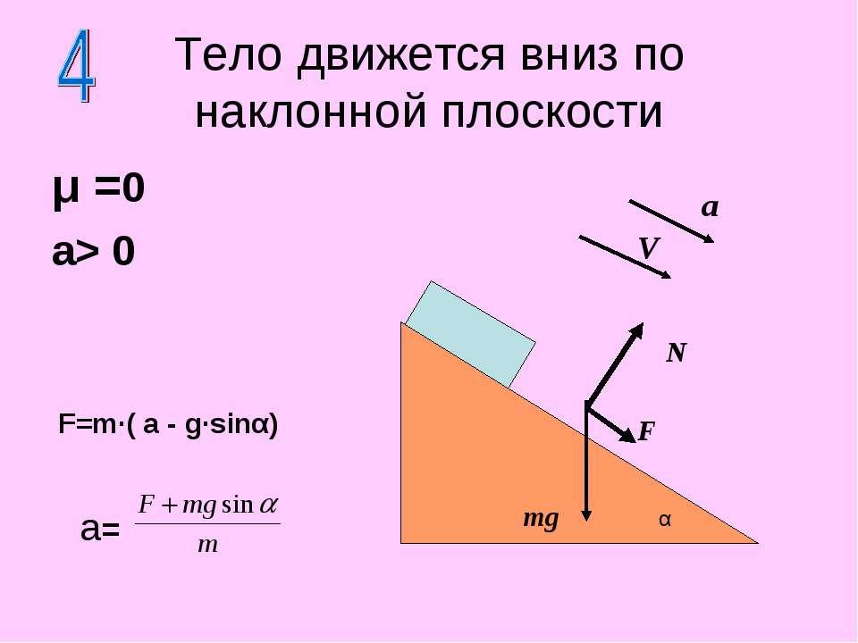 μ =0 a> 0 Тело движется вниз по наклонной плоскости N F mg a= F=m·( a - g·sin...