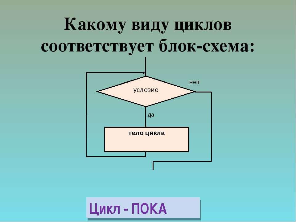 Какому виду циклов соответствует блок-схема: Цикл - ПОКА