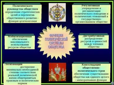 Политического руководства обществом определение стратегических целей и перспе...
