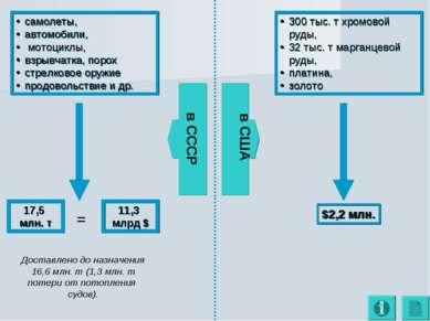 17,5 млн. т 11,3 млрд $ Доставлено до назначения 16,6 млн. т (1,3 млн. т поте...