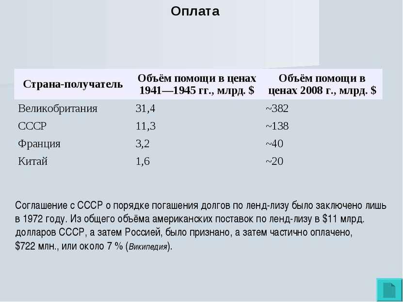 Оплата Соглашение с СССР о порядке погашения долгов по ленд-лизу было заключе...