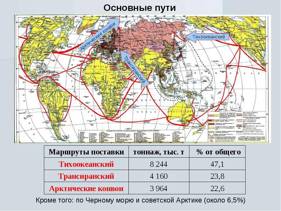 Основные пути Тихоокеанский Арктические конвои Трансиранский 22,6 3 964 Аркти...