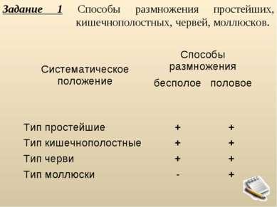 Задание 1 Способы размножения простейших, кишечнополостных, червей, моллюсков...