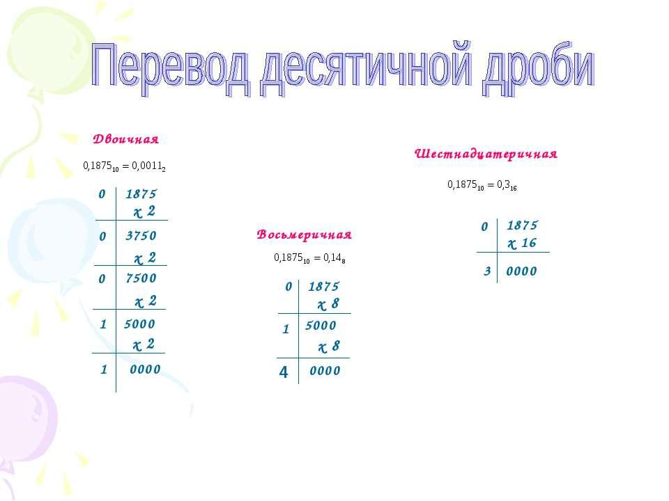 3750 5000 0000 0 1 х 2 0 1875 7500 1 0 х 2 х 2 х 2 0 1875 0000 х 16 3 0 1875 ...
