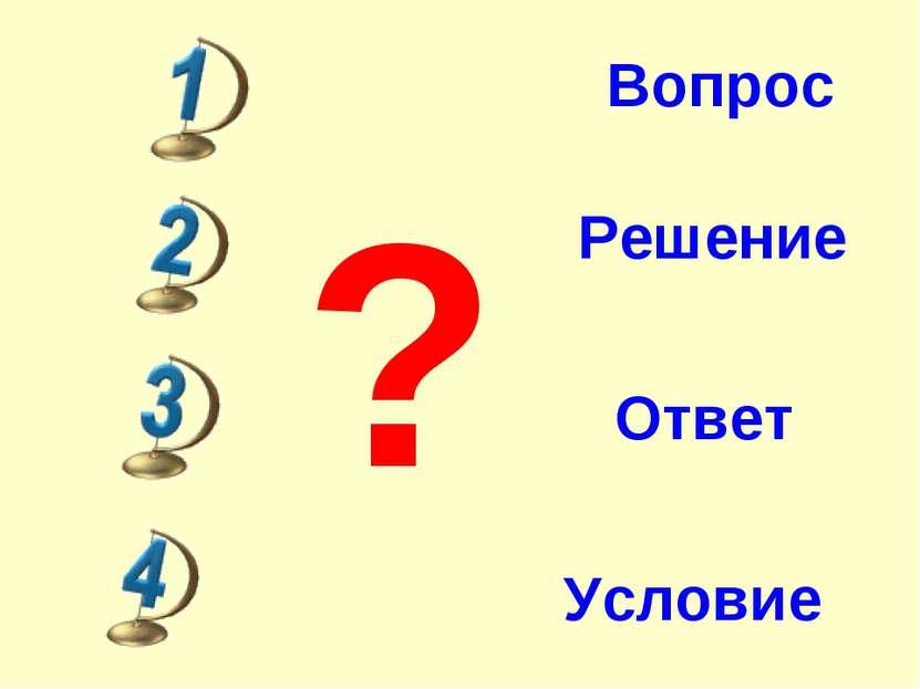 Вопрос Решение Ответ Условие ?